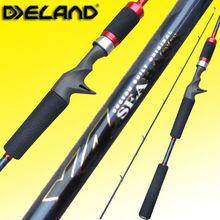 0494- grafito baitcasting pesca ro/alibaba fundición de pesca de la barra