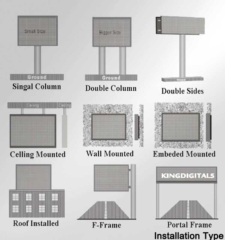 Kingdigitals-electronics-installation-type.jpg