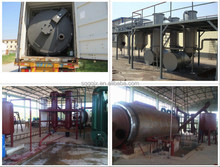 shredded plastic scrap to pyrolysis oil equipment, low price