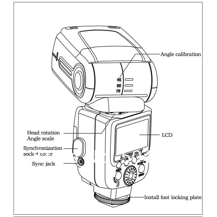Flash Nikon D7100 D3200 D5300 D7000 D5100 D3000 D90 D3100