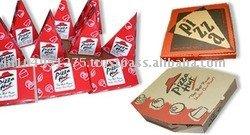 Envasado de Pizza