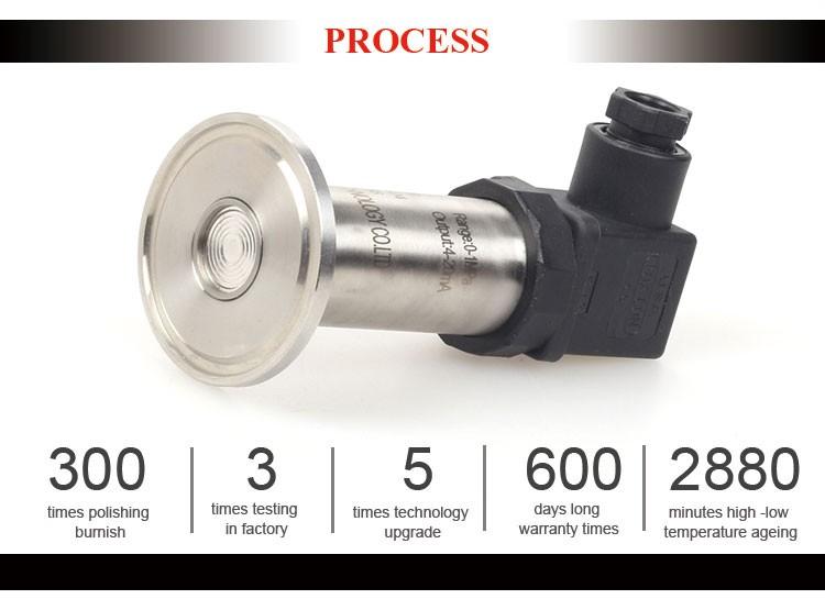 clamp pressure transmiter