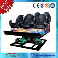 International Games 7D Cinema Equipment For Sale/Truck Mobile 7D Cinema