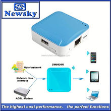 openwrt usb charge wireless adsl2 router with RJ45 port to WAN