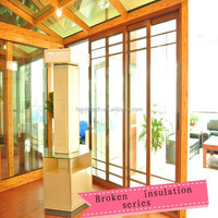 high quality alloy 6000 series top hanging aluminum extrusion sliding door manufacturer