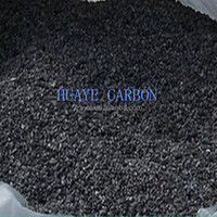 low price Calcined Petroleum Coke for iron foundry/CPC calcined coke price