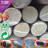 20Cr/40Cr Small Diameter hot rolled rebar Fast Delivery medium carbon steel price per kg