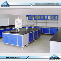 Lab Equipment Kinds Of Laboratory Apparatus