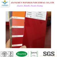 high glossy chrome red ral3000 spray antimicrobial powder coating paint
