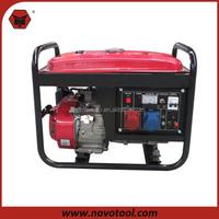 Power Force Generator