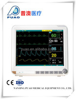 to use patient safety indicators to monitor