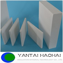Long service life high strength microporous calcium silicate board/pipe cover/bricks/sheet for buildings from Yantai haohai