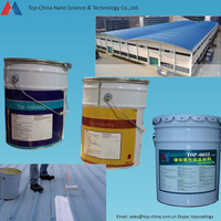 Nano Insulating & Energy Efficient Metal Roof coatings
