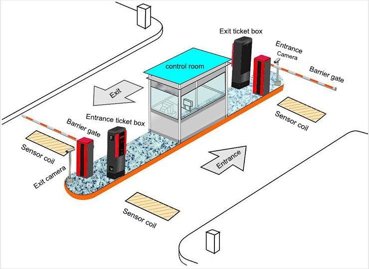 Favorites Compare Rfid Access Control Automated Car Parking Solution ...