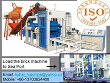 Automatic Brick Making Machine (machinery) Indonesia, India, Vietnam, Brazil, Iraq, Middle East
