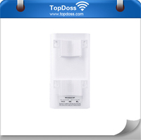 Mini 3G USB wifi dongle Mobile 3G WiFi SIM Card Router for Car or Bus