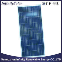 Low Price 150W 12V Poly Solar Panel Made In Guangdong for Egypt