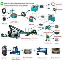 Used Tire Recycling Plant / Rubber Powder Making Machinery