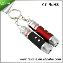 New Products 2015 CE LED Laser Pointer UV Keyring Flashlight
