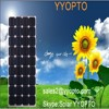 HOT 100W mono solar panel with best price per watt solar panels