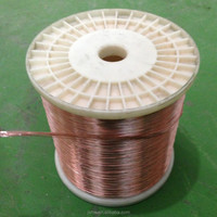 High quanlity and low price 7.50mm stranded electrical wire