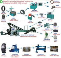 Factory direct sale used tyre recycling process certificated by CE SGS standard
