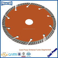 2015 Hot Sale Logistics Engineering Professional saw blade for swing saw
