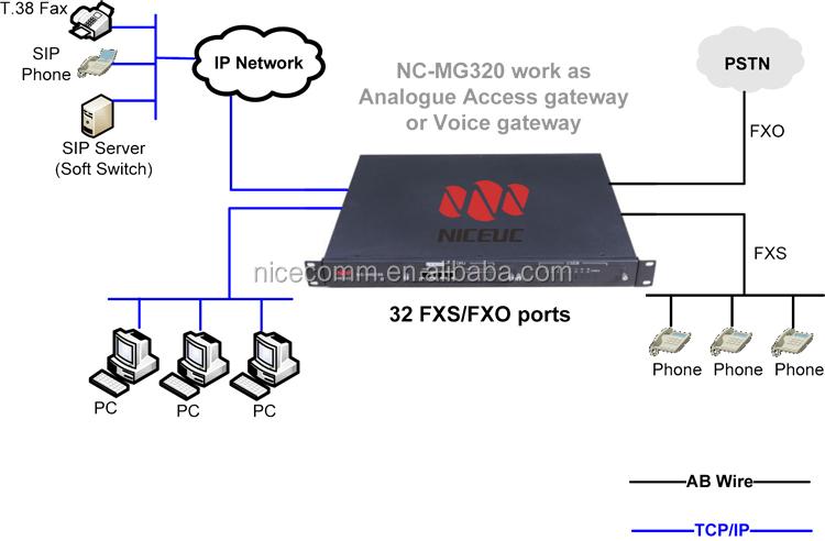 NC-MG320_5-1