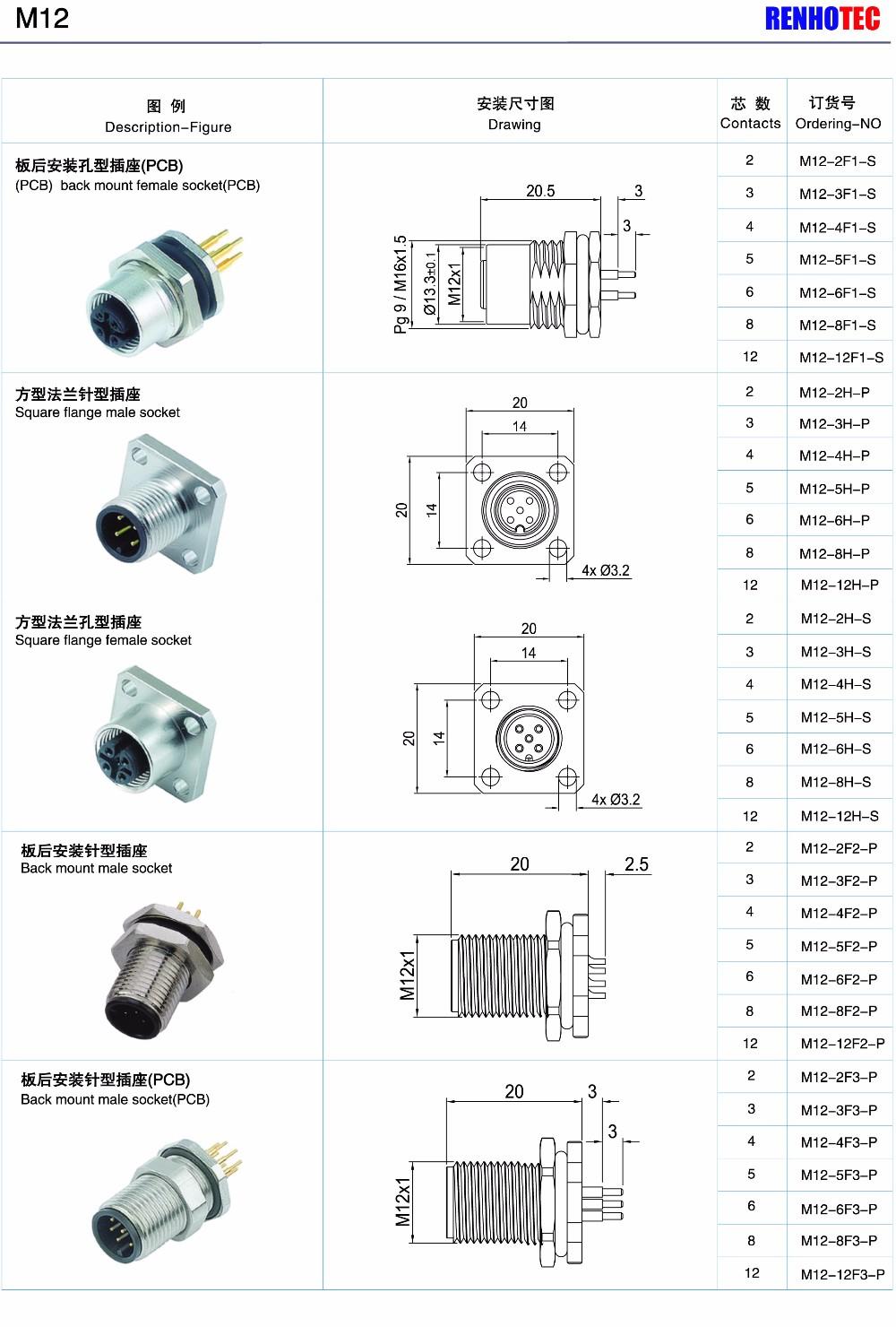 50 amp rv wiring schematic  | 976 x 640