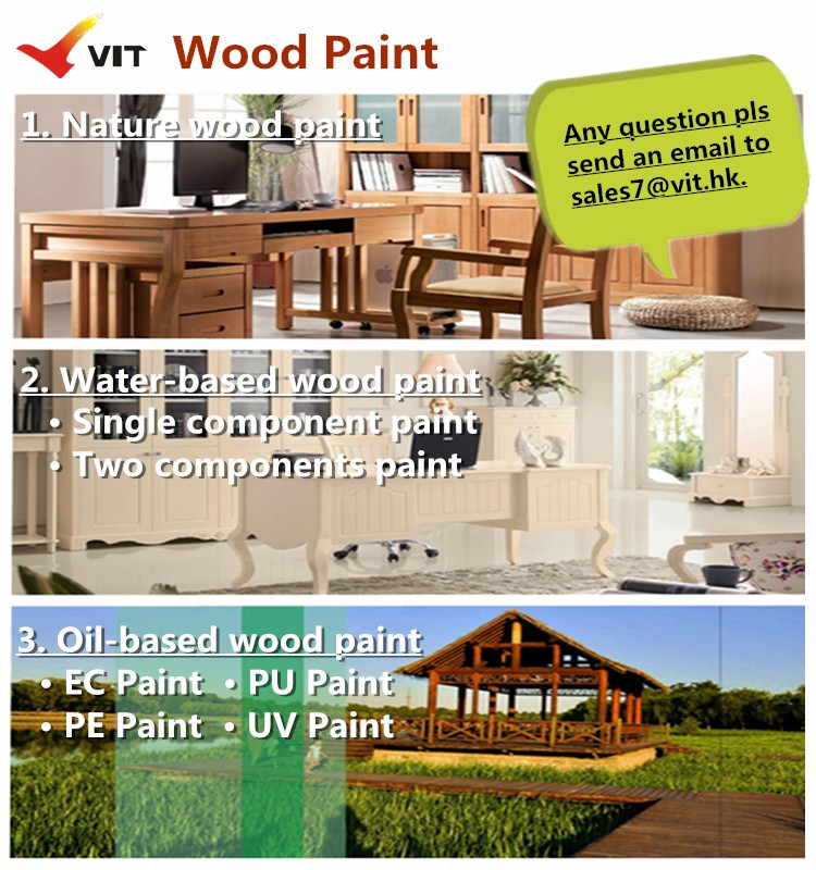 Other paint products-architecture paint-interior paint-asianpaint price list-steel wood wall universal paint-natural wood paint-fire retardant paint1 (2).jpg