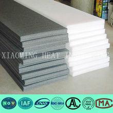 high density reinforced polyurethane foam