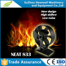 Newmeil Neat833 New Design High Airflow Eco Wood Burning Heat Powered Stove Fan