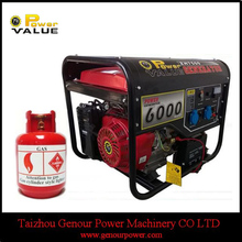 Natural Gas Generator Fuel Consumption