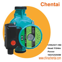 Pump With Canned Motor Pump With Canned Motor Suppliers And Manufacturers At