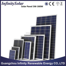 Guangzhou Manufacturer 3W to 320W Poly Mono Solar PV Panel With High Efficiency Solar Cells