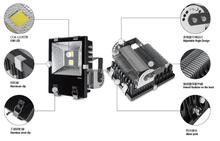 Bridgelux chip meanwell driver 5 years warranty 100lumen per watt 100 watt led flood light;50w led flood light;flood light led