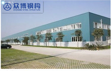 prefabricated large span industrial structure steel
