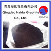 graphite powder for brake pads-190-192-194-195-390