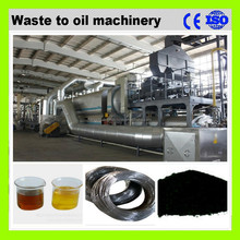 safety 100% tire recycling oil machine with CE automatic welding x-ray testing