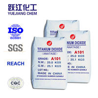 titanium dioxide chemical properties with good quality