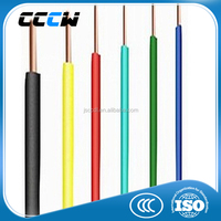 PVC insulated stranded ground wire