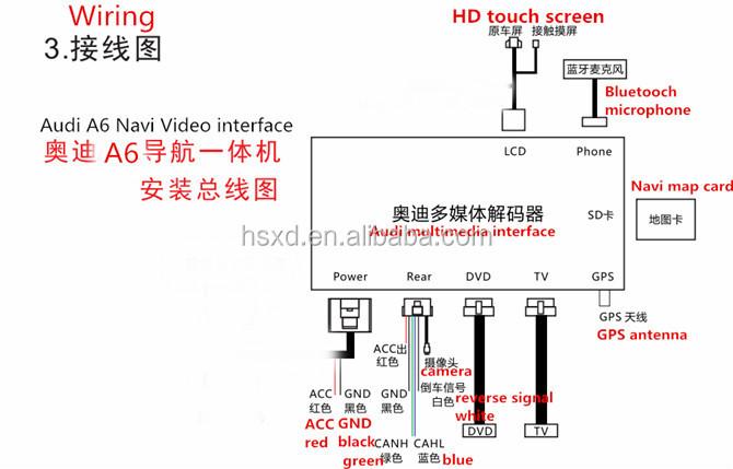Интерфейс lvds схема подключения