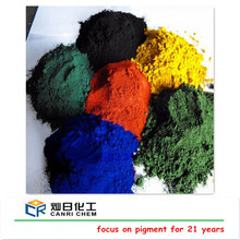 Inorganic Pigment Style/synthetic red oxide/synthetic red iron oxide paint fe2o3