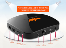 google android 4.4 tv box, wholesale android smart tv set top box, android tv box 2015