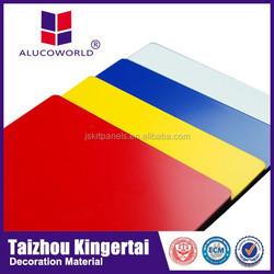 Alucoworld home decorative raw material Aluminum Composite Panel type of aluminium material