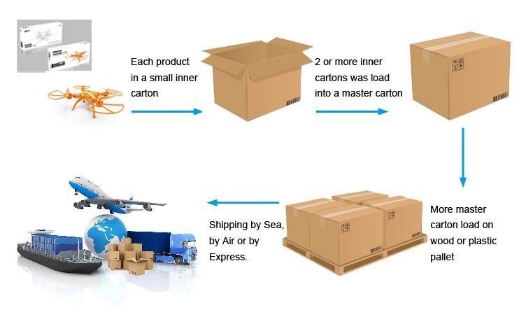 Toylab 2.4Ghz 4ch quad copter (x-drone mini)
