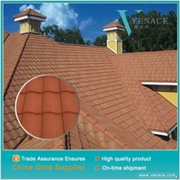 Cheap roof shingles conservatory roofs
