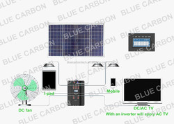 All in one design 50w solar home system for rural use.