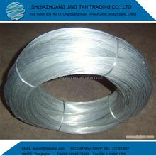 Galvanized Wire Trading