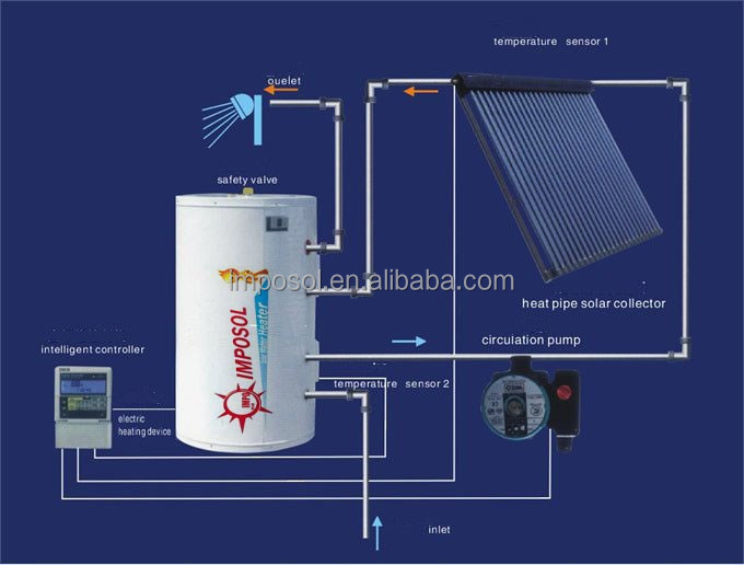 Copper coil water tank Solar Power Water Heater System for home